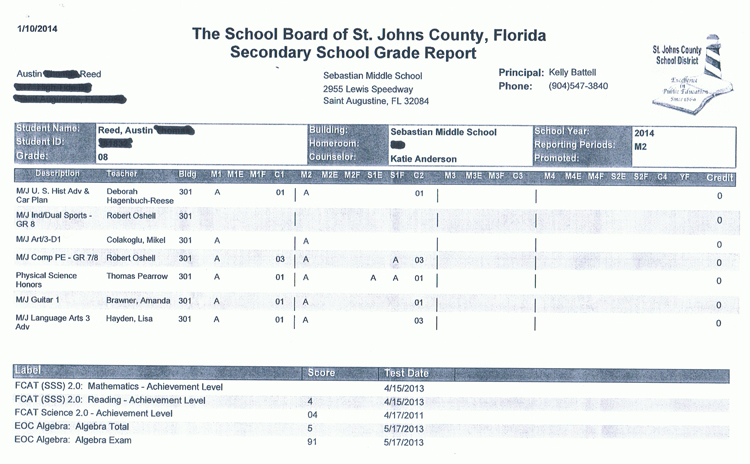 Austin Reed Acheives A Perfect Report Card For The Second Quarter Of His 8th Grade Middle School Grading Period Austin Reed 14